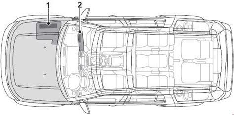 Land Rover Discover Fuse Box Diagram