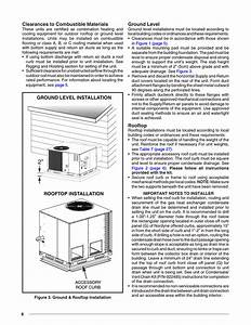 Clearances To Combustible Materials  Ground Level  Rooftop