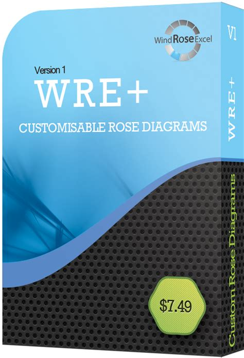 purchase wre software wind rose diagrams  excel