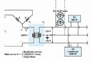 Volvo 240 Wiper Wiring Diagram