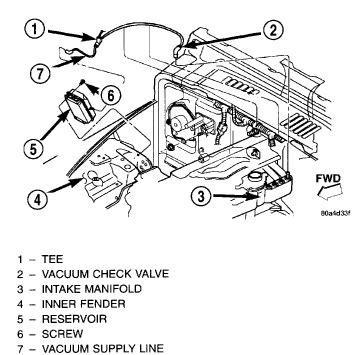 2000 Jeep Grand Vacuum Hose Diagram by I A 2000 Jeep Wrangler Tj I Ve Notice A Hose Coming