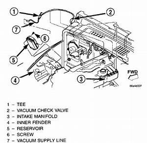 i have a 2000 jeep wrangler tj i39ve notice a hose coming With jeep grand cherokee intake manifold diagram on jeep yj vacuum motor