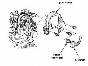 2001 Honda Civic Dx  What A Tdc Sensor Is And Where It Is