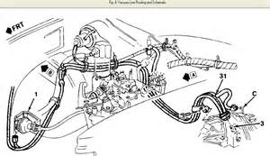 similiar s vacuum hose diagram keywords 1999 chevy s10 vacuum hose routing diagram 1999 chevy s10 review