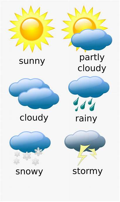 Weather Clipart Symbols Cloudy Chart Transparent Raining