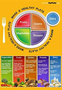 Mypyramid  Steps To A Healthier You