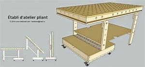 Etabli Fait Maison : plan de travail etabli etabli et plan de travail ~ Premium-room.com Idées de Décoration