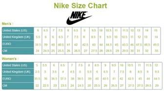 reputable site d0f3b ecaa1 ... thea size chart Images of nike size chart ...
