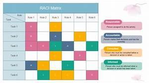 Editable Raci Matrix Template You Can Download And Use