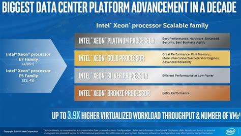 intel xeon processor scalable family xeon platinum gold