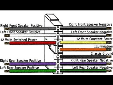 car stereo wiring explained  detail youtube