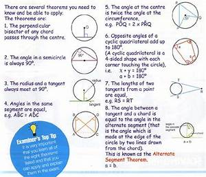 10 Best Images About Maths On Pinterest