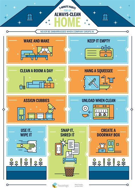 house clean house cleaning chart habits