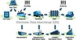 electronic data interchange service  india