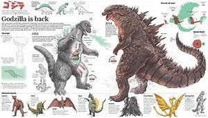 Godzilla Watch (News on the Upcoming Movie) - That Hashtag ...