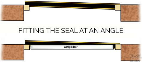 garage door seal mm high  uneven floors weather stop