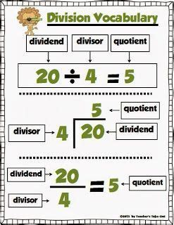 division poster freebie for vocabulary or idea for kiddos to rewrite in their notebooks - Division Vocabulary Worksheets