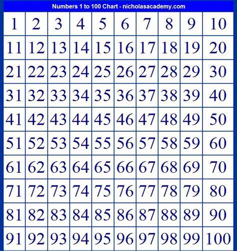 preschool number chart search education 197 | 6545d848ed2ac9fc015a4596f4a8b78b