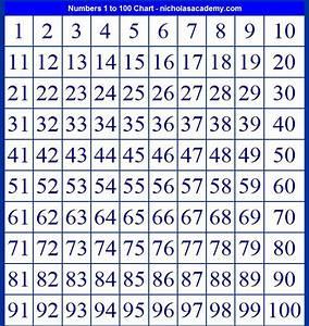 Preschool Number Chart