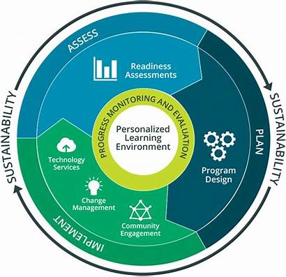Learning Personalized Wheel Clicking Topics Graphic