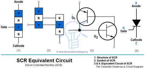 Thyristor Silicon Controlled Rectifier Scr