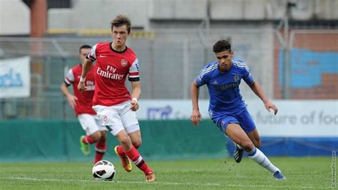 Under-21s: Arsenal v Liverpool - Preview | Pre-Match ...