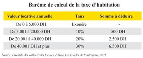 qui doit payer la taxe d habitation l economiste