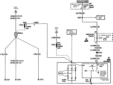 96 Chevy Truck Wiring Diagram by Wiring Diagram For 96 Chevy K1500 Truck Forum