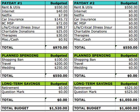 semi monthly home budget sheet templates  sample