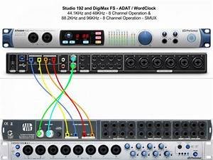 How Can I Properly Connect The Presonus Studio 192 With