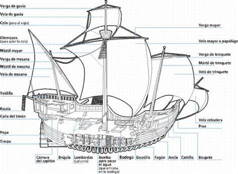 Imagenes De Barcos De Colon by Dibujos De Carabelas Para Imprimir Imagui