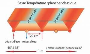 Plancher Chauffant Basse Température : plancher chauffant en tr s basse temp rature 43 messages ~ Melissatoandfro.com Idées de Décoration