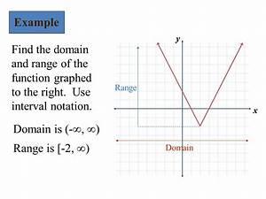 Free Worksheets » Domain And Range Worksheet - Free Math ...