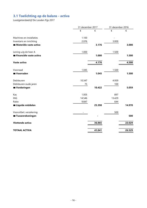 foto de Excel jaarrekening voor ondernemers boekhouders en