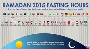How long is the world fasting this Ramadan? A country ...