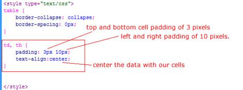 how to stylize a striped table in css learn web tutorials