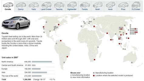 Toyota Global Presence And Recall Infographics Online