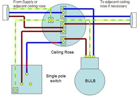 Home Wiring Guide Single Way Lighting Circuit Electric