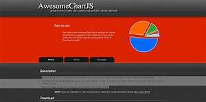 Recommend 35 Javascript Chart Graphic Library To Web