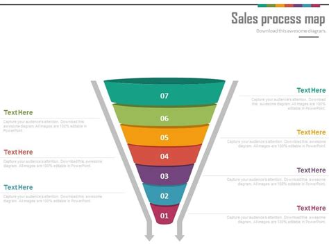 Lead Funnel Template by Ppts Sales Process Funnel Map For Lead Generation
