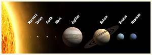 Planets Names In Order (page 3) - Pics about space