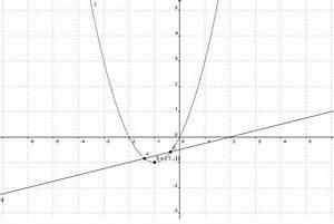Schnittpunkt Berechnen Quadratische Funktion : schnittpunkt parabel gerade onlinemathe das mathe forum ~ Themetempest.com Abrechnung