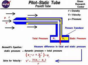 Flow - How To Calculate The Static Pressure In A Pitot Tube