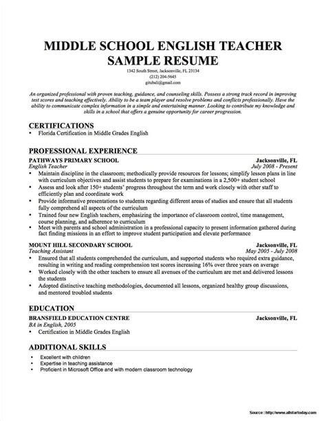 18591 editable resume template free editable resume template resume resume