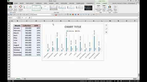 excel charts  graphs tutorial secondary axis youtube