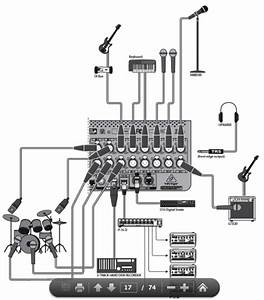 X32 Producer  Hook-up Diagrams