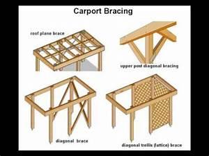 Carport Planer Kostenlos : carport bauen m chten sie ihre eigenen carports erstellen sehen sie hier youtube ~ Sanjose-hotels-ca.com Haus und Dekorationen