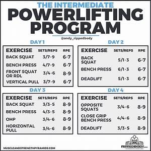 The Intermediate Powerlifting Program