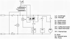 Secret Diagram  Topic Wiring Diagram Coffee Maker