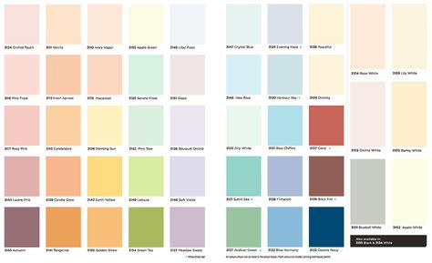 choose the right colour scheme using the nippon paint colour chart